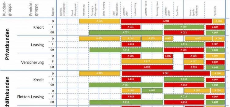 So räumen IT-Architekten die Applikationslandschaft auf – veröffentlicht auf computerwoche.de
